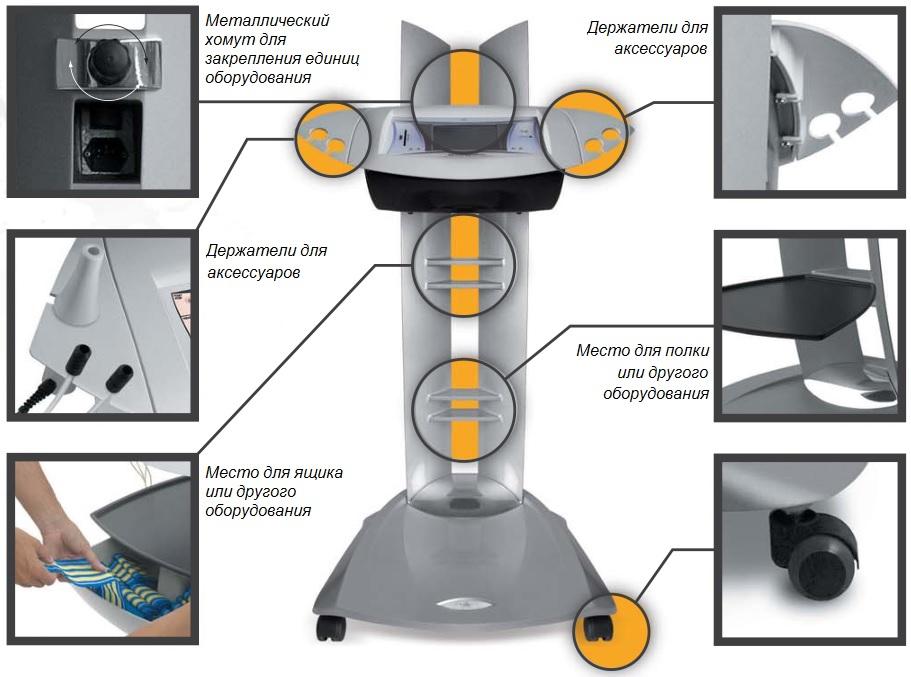аппарат для фонофореза ультразвуковой