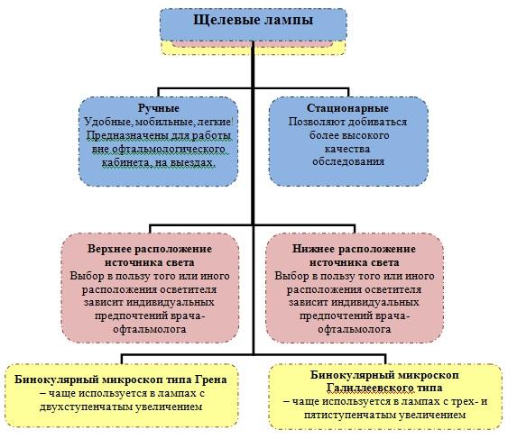 Операции на близорукость в украине