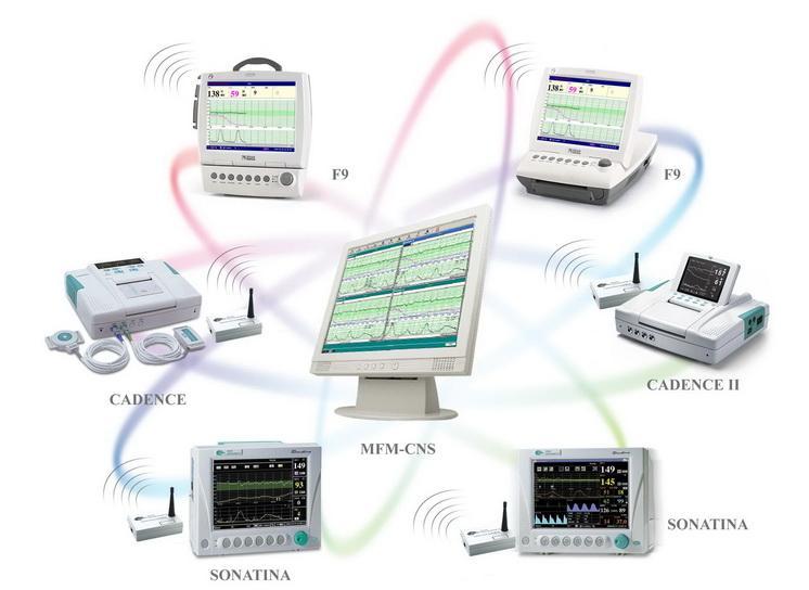 Центральная станция слежения фетального монитора Dixion MFM-CNS